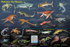 Prehistoric Sea Monsters Poster