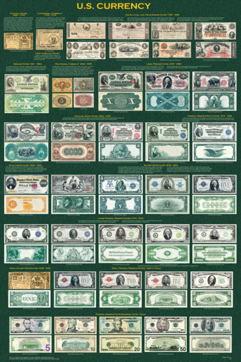 US Currency Poster